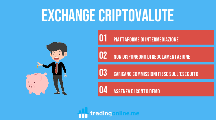 exchange criptovalute