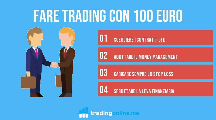 trading con 100 euro