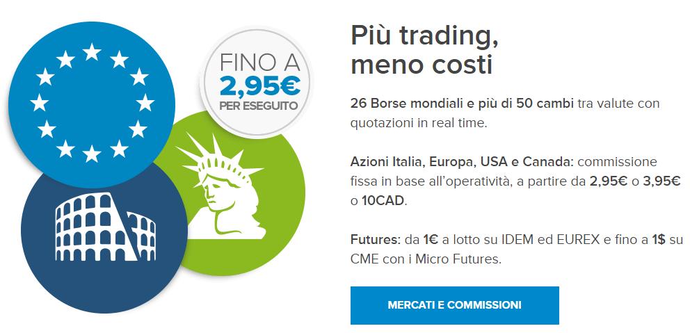 fineco trading commissioni