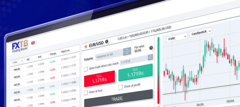 segnali di trading forextb