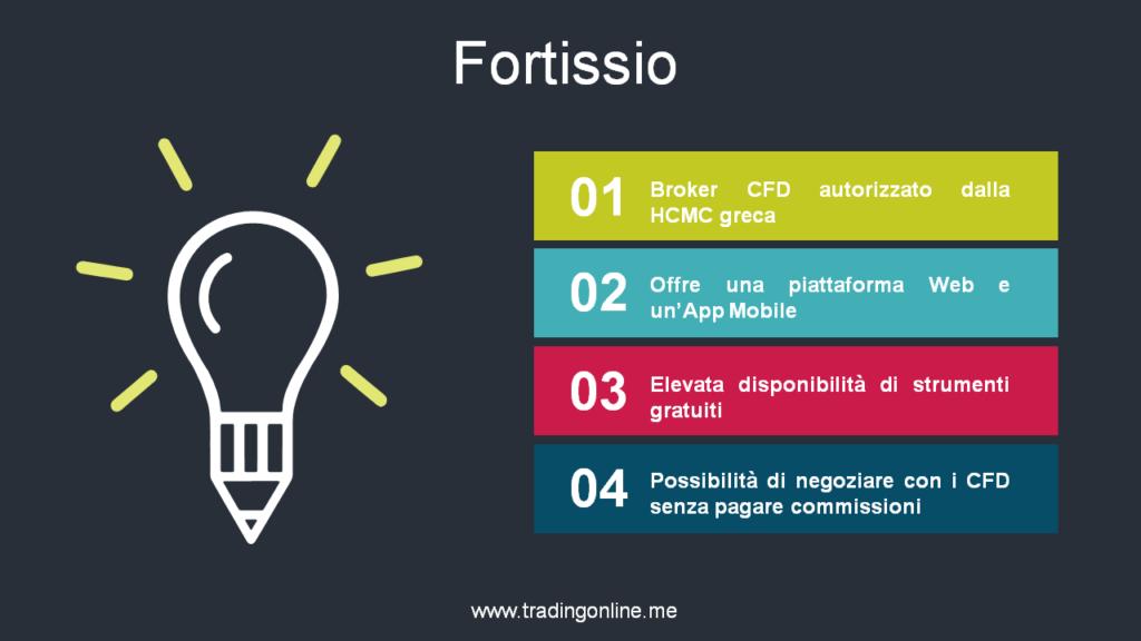 fortissio