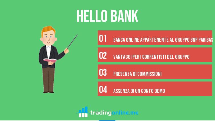 hello bank trading