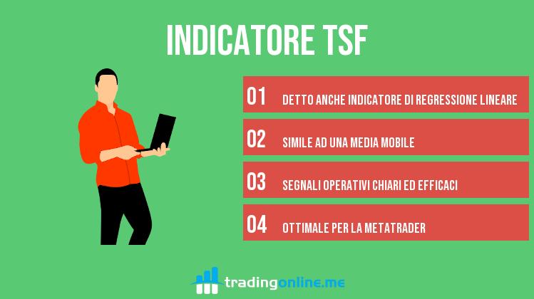 indicatore tsf regresisone lineare