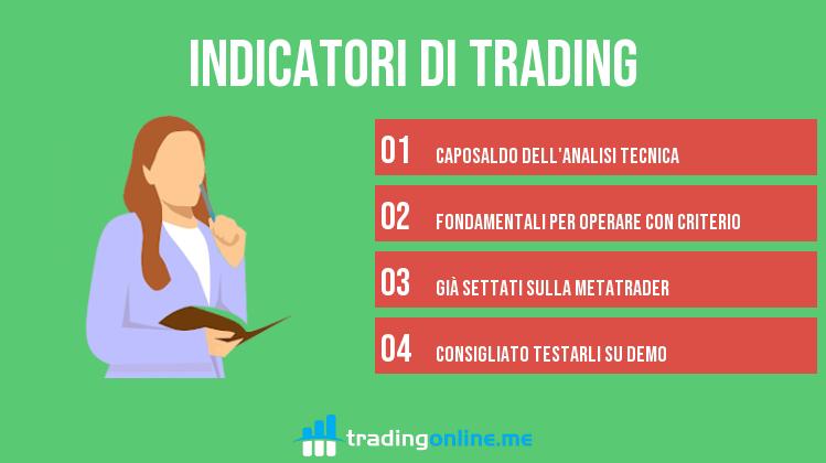 indicatori analisi tecnica trading