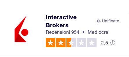 Interactive Brokers, Recensione Completa. Scopri Come Funziona la Piattaforma
