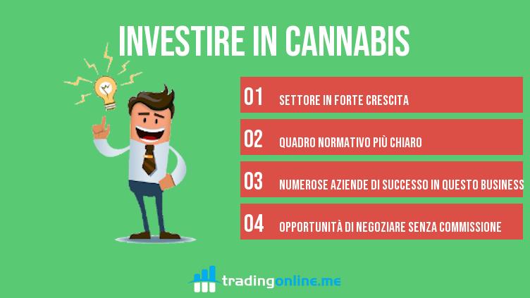 come investire in cannabis