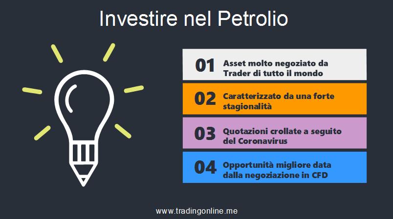 investire nel petrolio