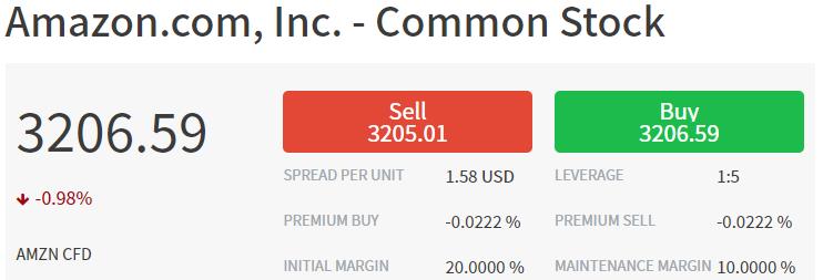 investire su amazon con trade com