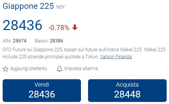 investire sul nikkei con plus500