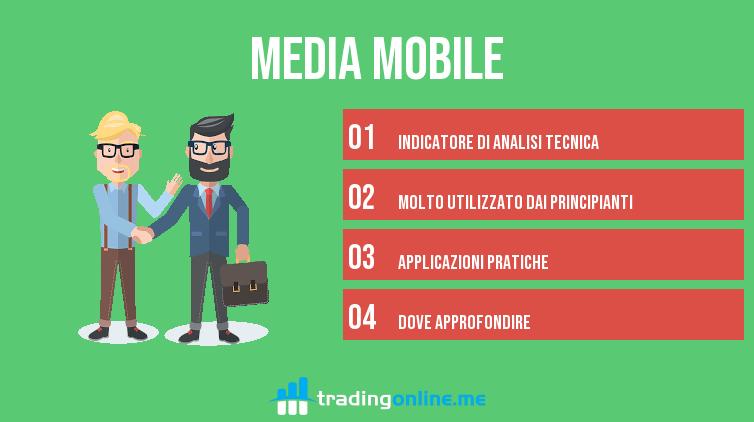 media mobile