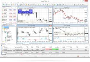 Metatrader 4: Guida alla Piattaforma di Trading Online