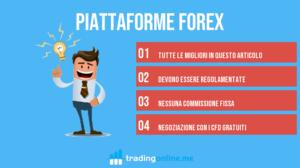 Migliori Piattaforme Forex [Quali Sono e Come Investire]