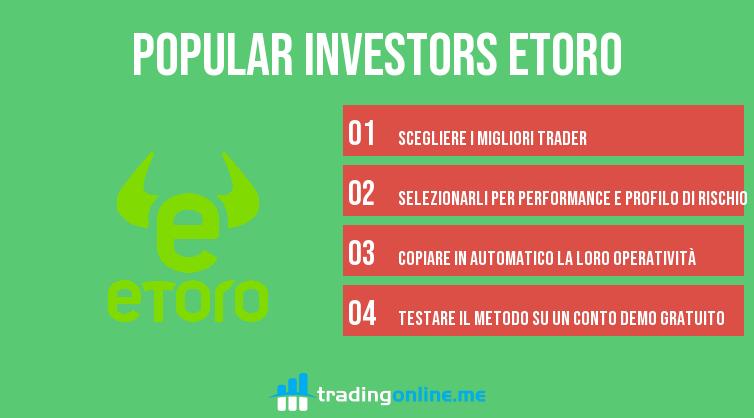 migliori popular investors etoro