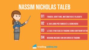 Nassim Nicholas Taleb: Strategie e libri dell'autore del Cigno Nero