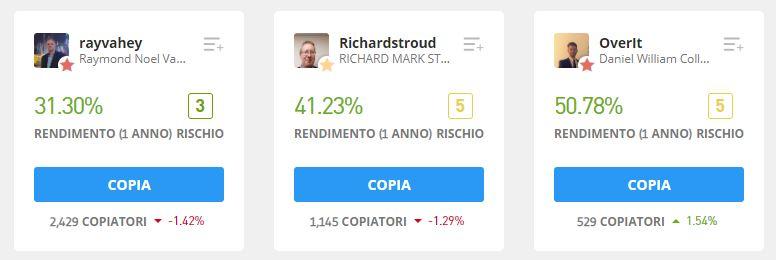copy trader eToro