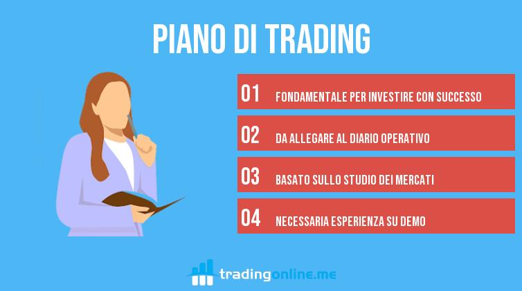 piano di trading