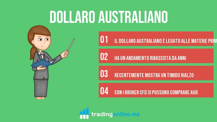 previsioni dollaro australiano