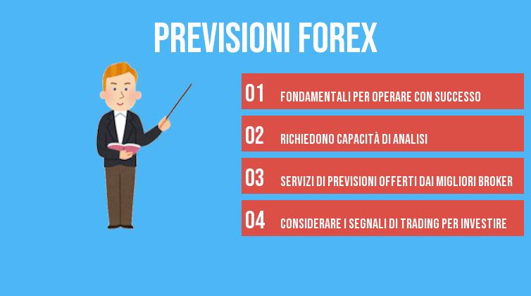 previsioni forex