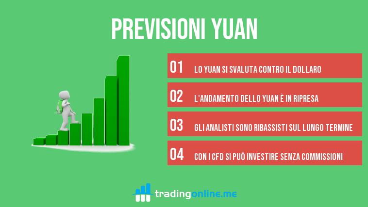 previsioni yuan