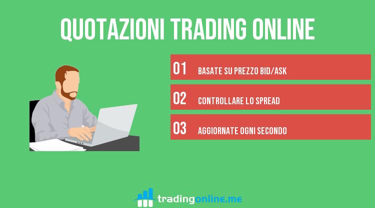 quotazioni trading online