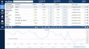 Semantic Investment App: truffa od opportunità di guadagno?
