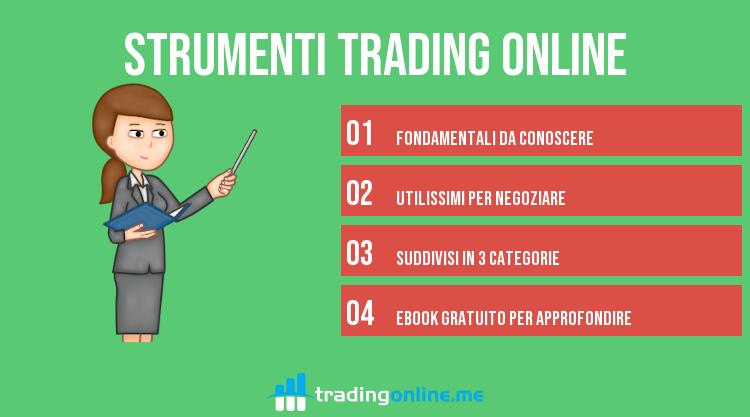 strumenti analisi trading online
