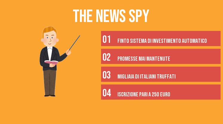 the news spy
