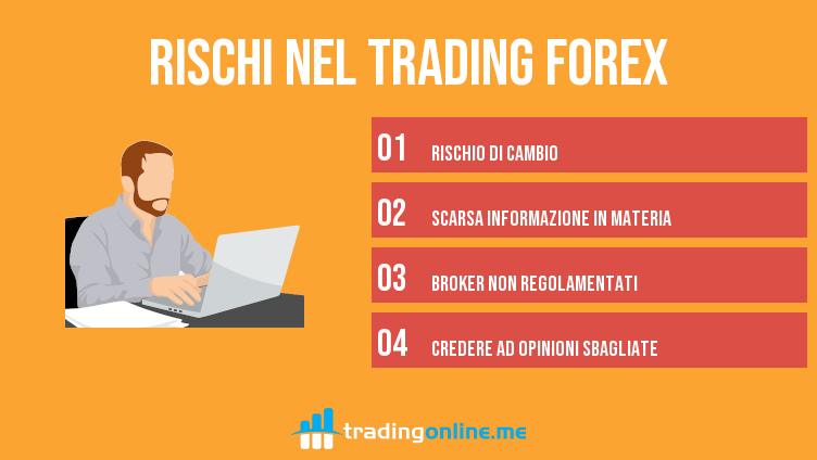 tipologie rischi nel forex trading