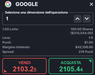 trading azioni google con forextb