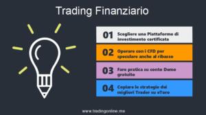 Trading Finanziario [Ecco come funziona e come iniziare]