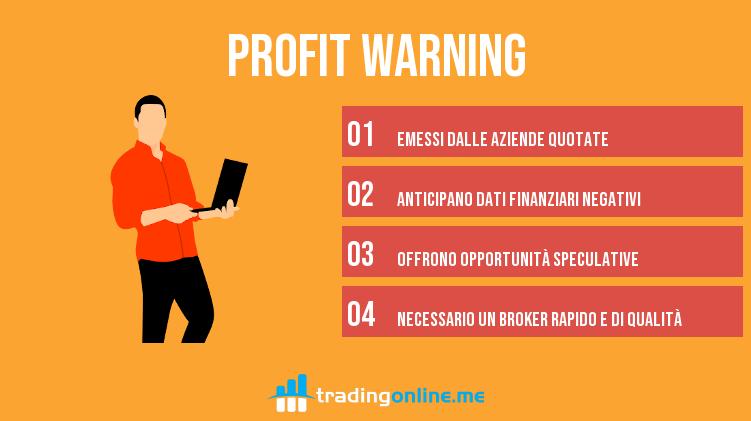 trading profit warning