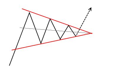 simmetria triangolo simmetrico